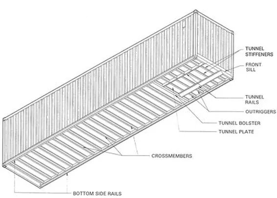 Larger Shipping Container Structure
