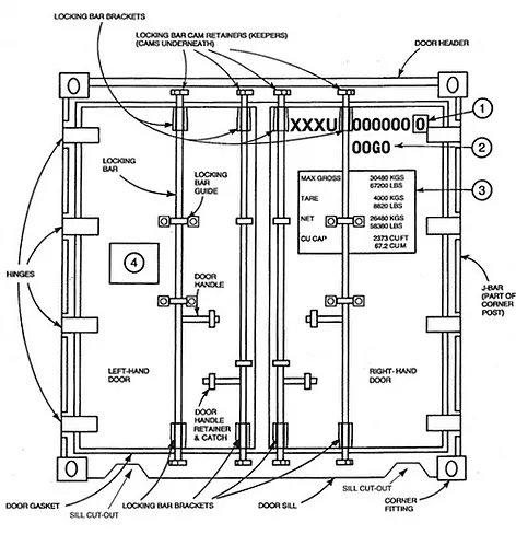 Shipping Container Door Details