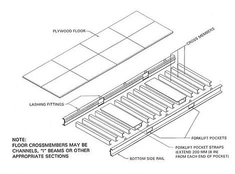 Shipping Container Floor Structure